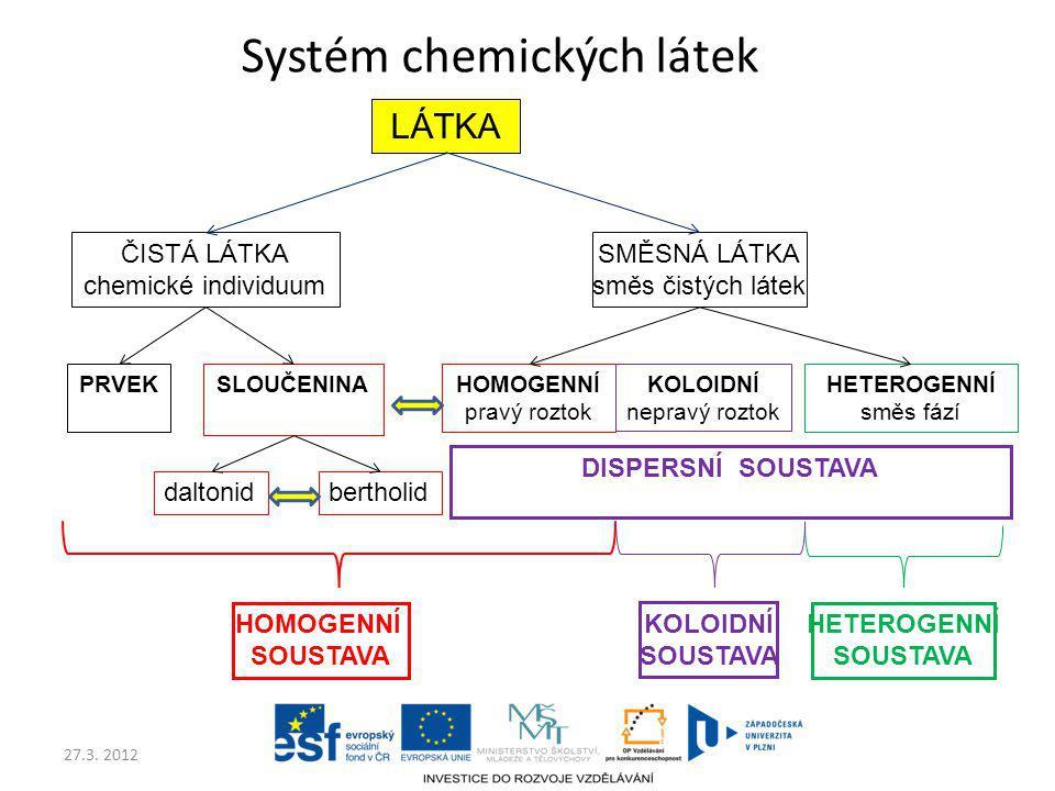 Systém chemických látek