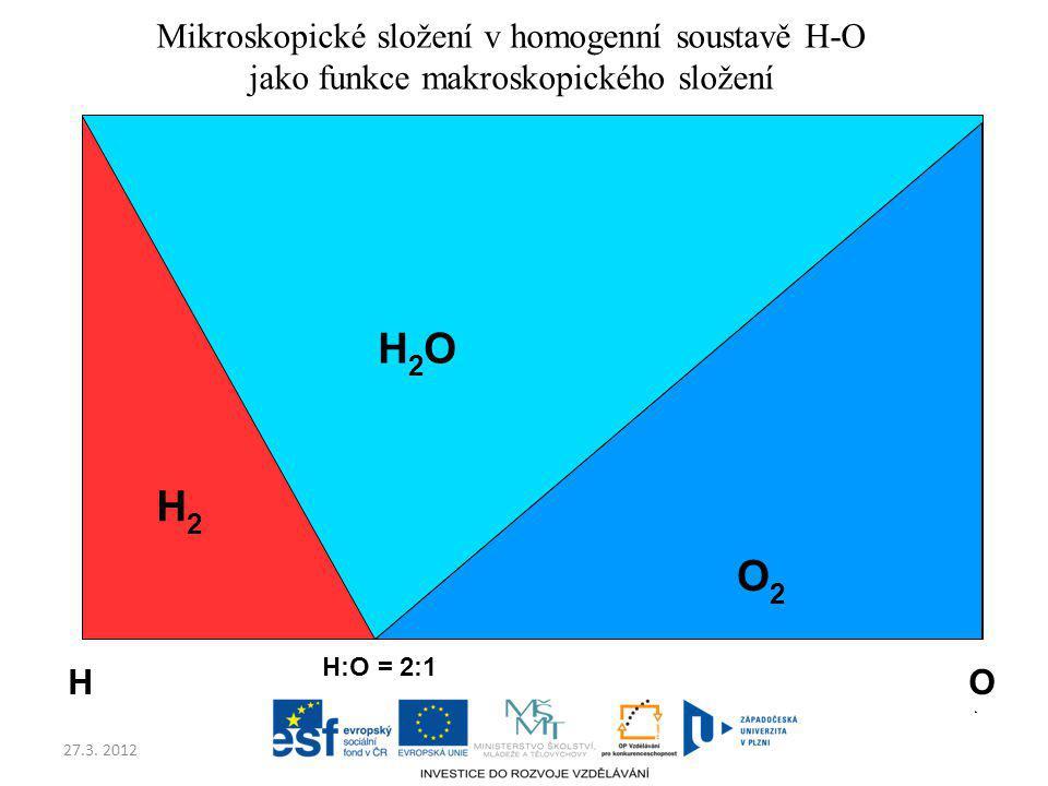 Ing. Ing. Pavel Holba - IDENTITA MATERIÁLŮ A CHEMICKÉ SLOŽENÍ