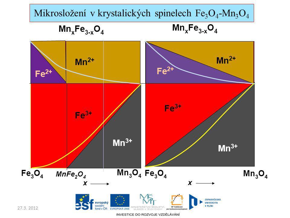 Mikrosložení v krystalických spinelech Fe3O4-Mn3O4