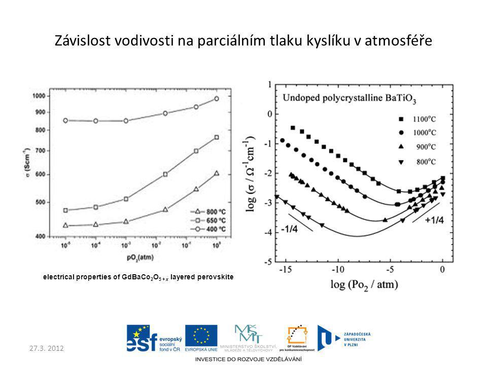 Závislost vodivosti na parciálním tlaku kyslíku v atmosféře