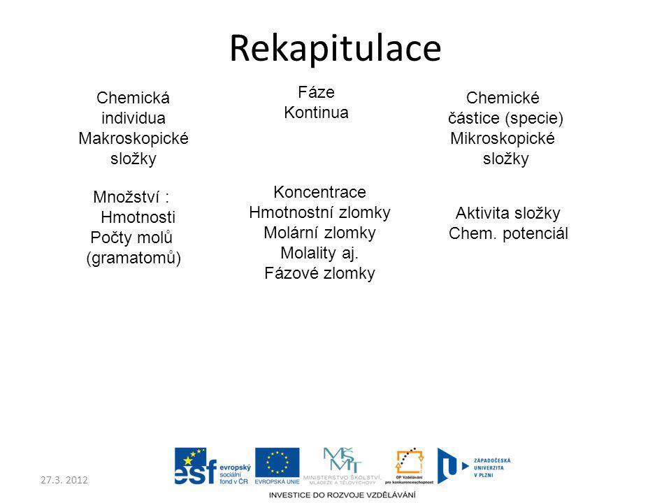 Rekapitulace Fáze Kontinua Chemická individua Makroskopické složky