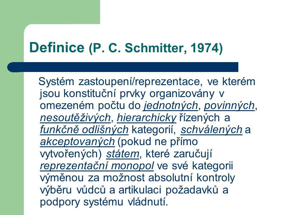 Definice (P. C. Schmitter, 1974)