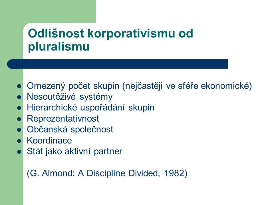 Odlišnost korporativismu od pluralismu