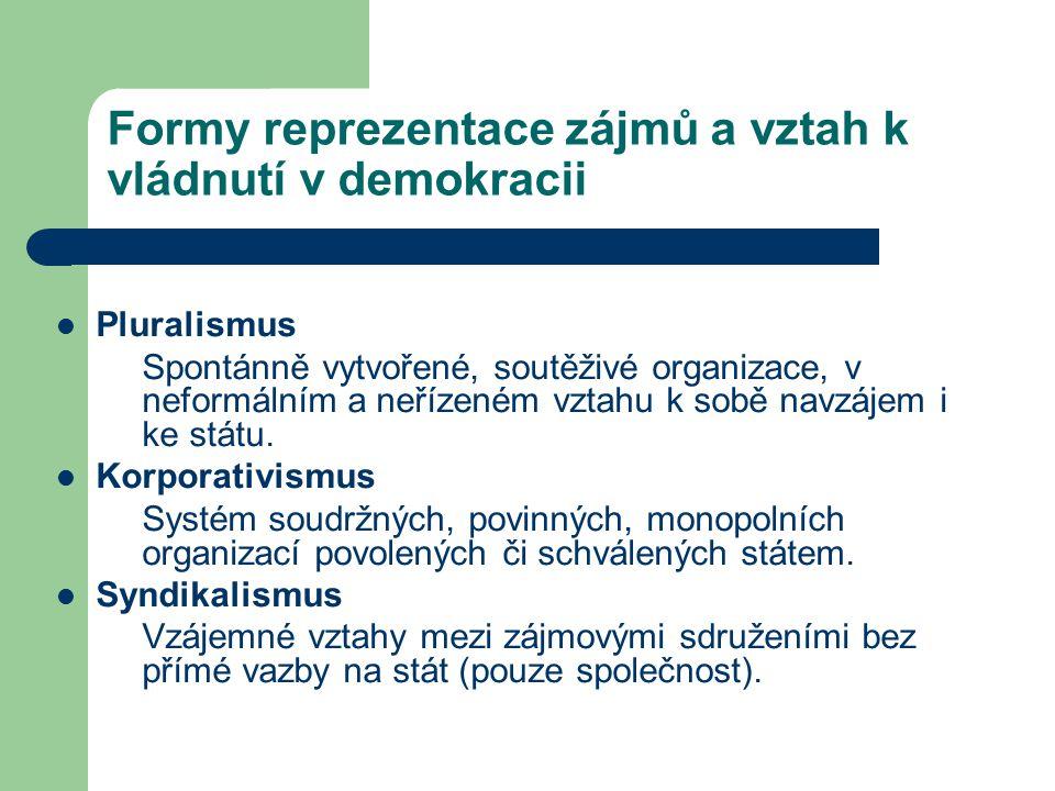 Formy reprezentace zájmů a vztah k vládnutí v demokracii