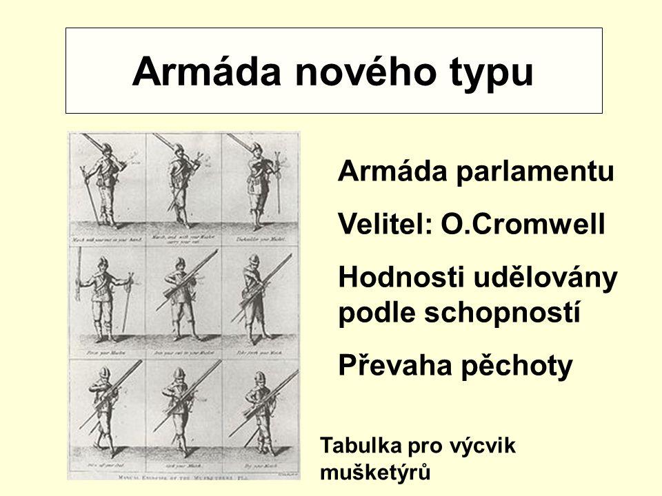 Armáda nového typu Armáda parlamentu Velitel: O.Cromwell