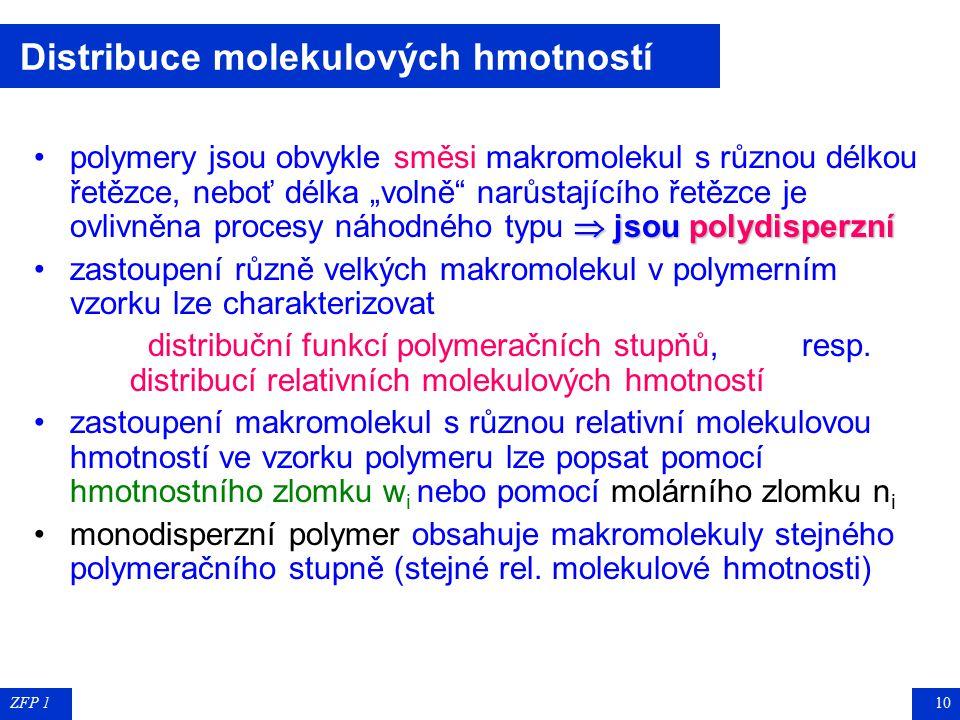 Distribuce molekulových hmotností