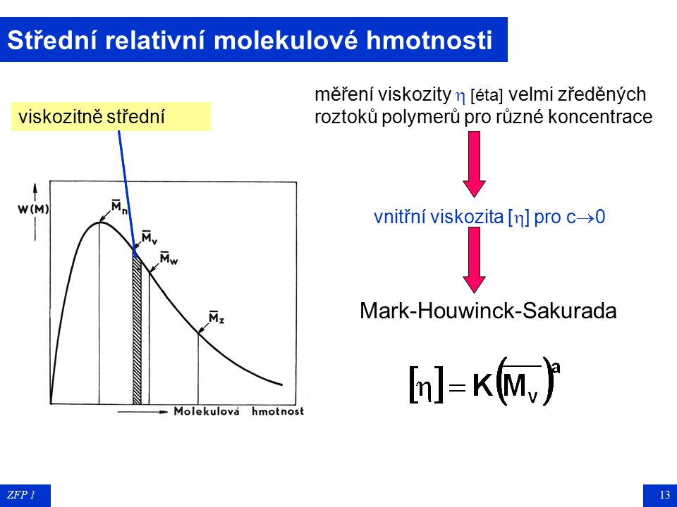 Střední relativní molekulové hmotnosti