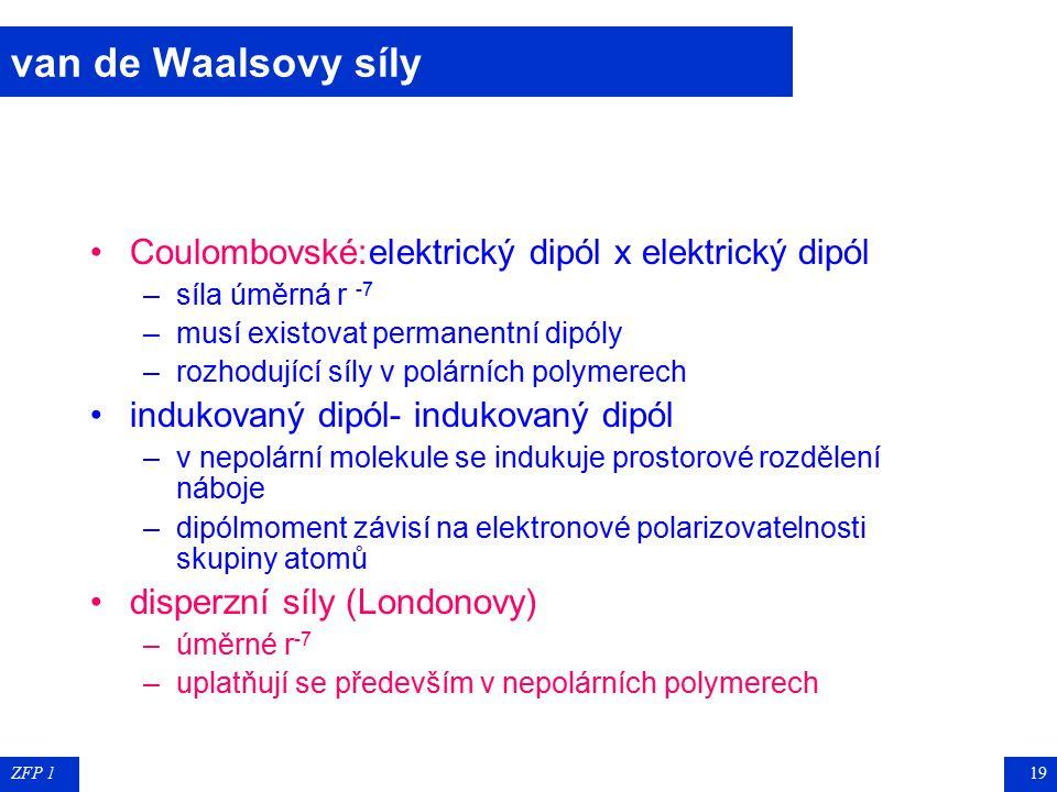 van de Waalsovy síly Coulombovské:elektrický dipól x elektrický dipól