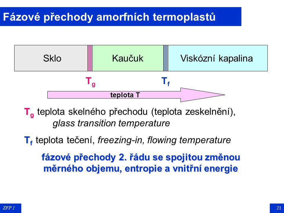 Fázové přechody amorfních termoplastů