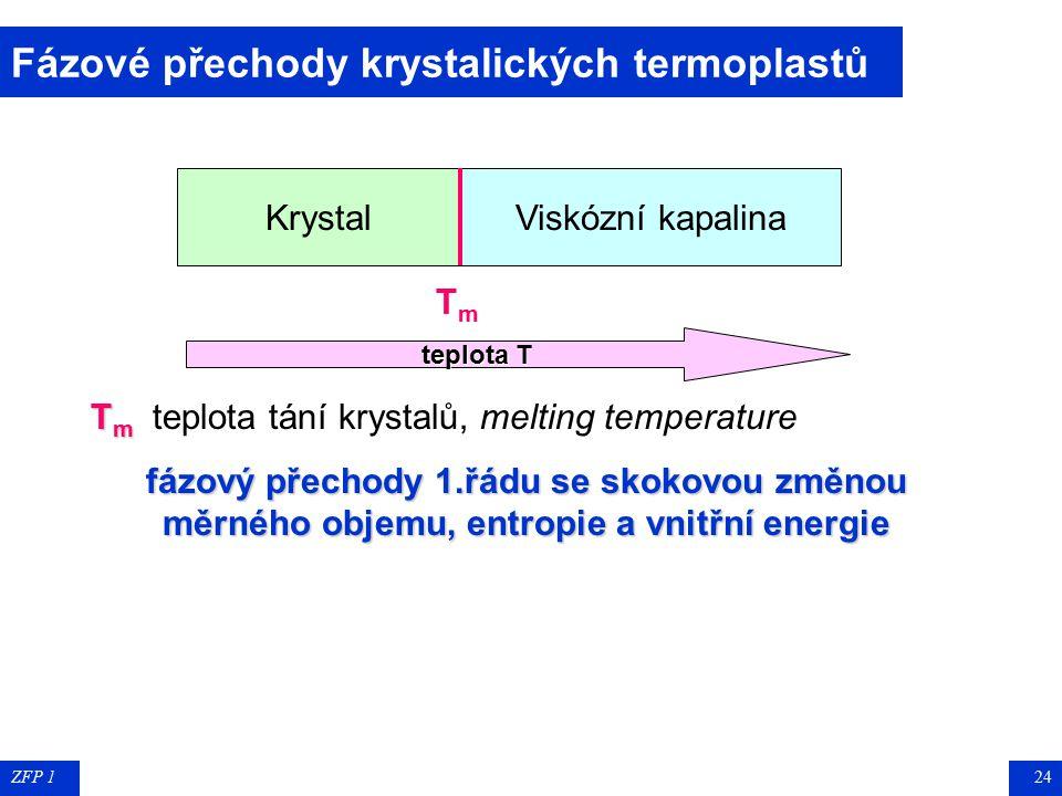 Fázové přechody krystalických termoplastů