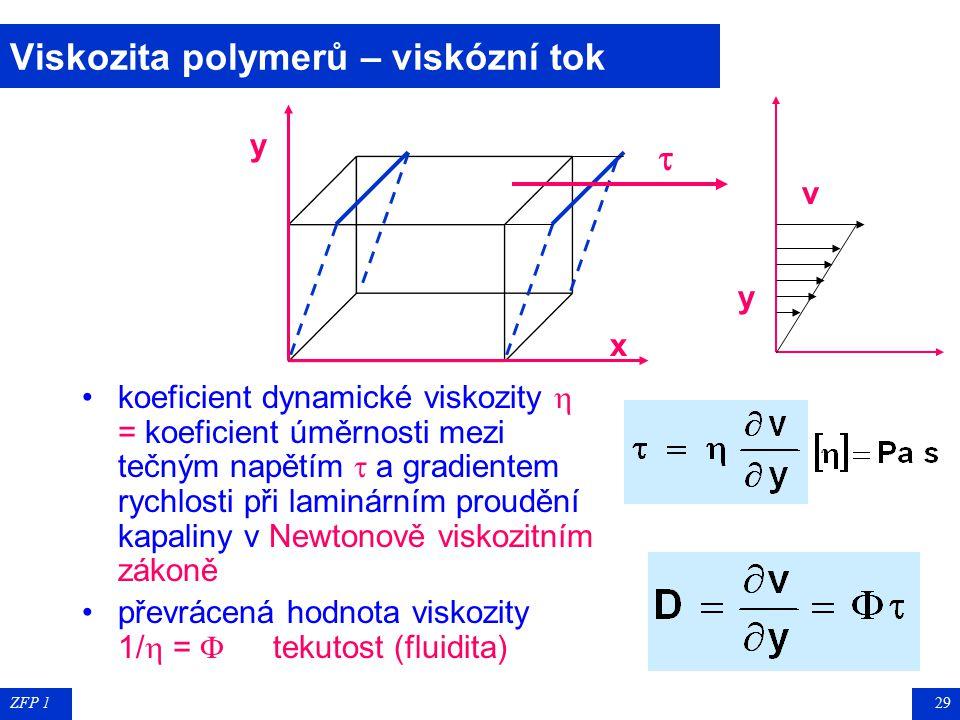 Viskozita polymerů – viskózní tok