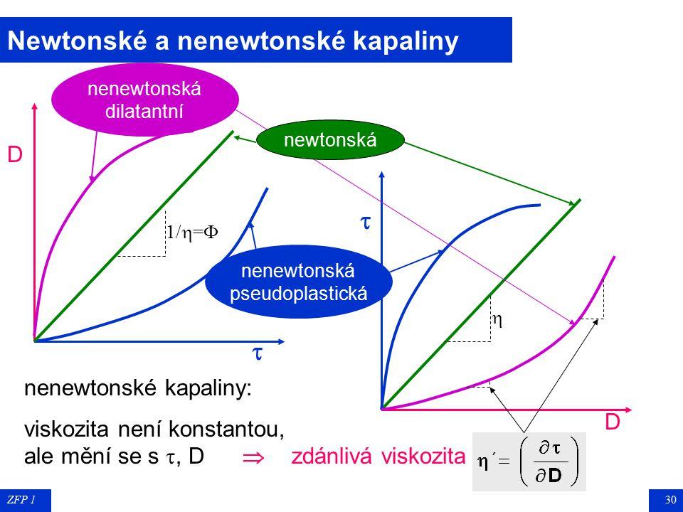 Newtonské a nenewtonské kapaliny