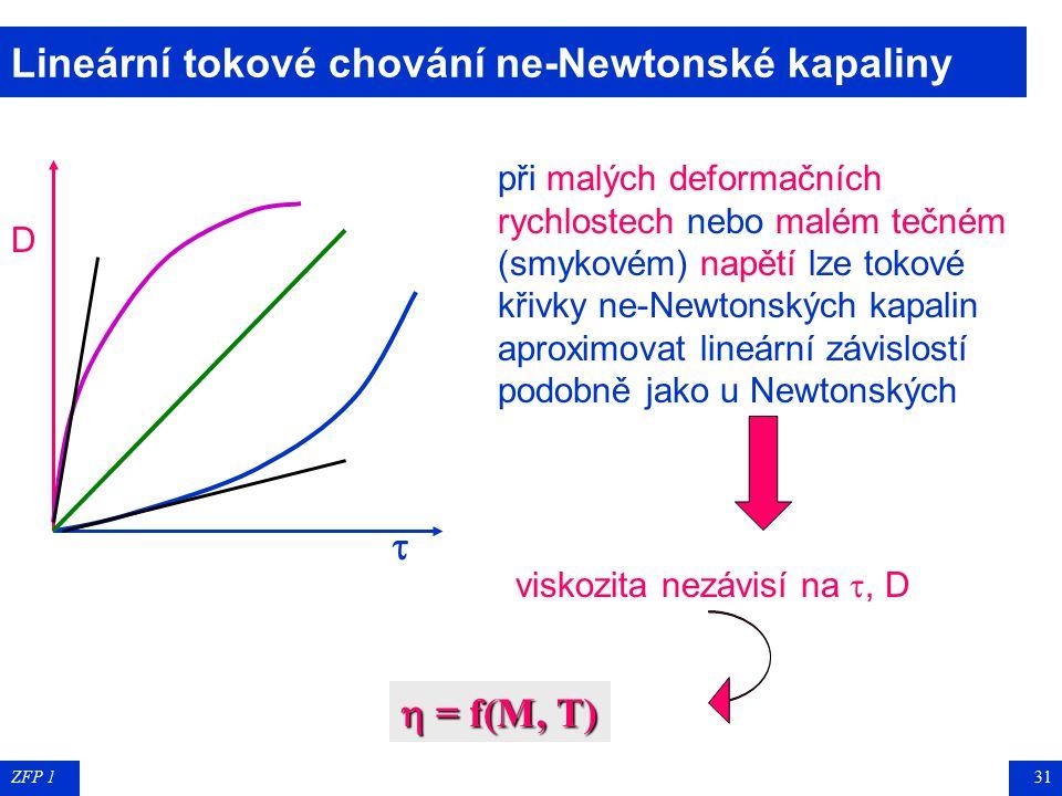 Lineární tokové chování ne-Newtonské kapaliny