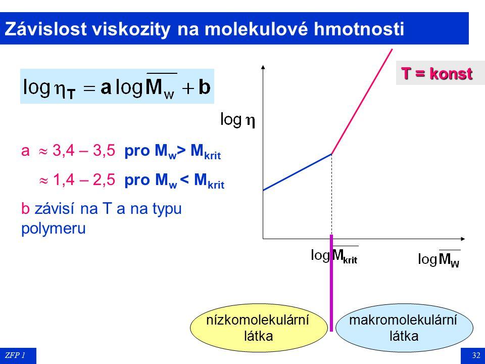 Závislost viskozity na molekulové hmotnosti