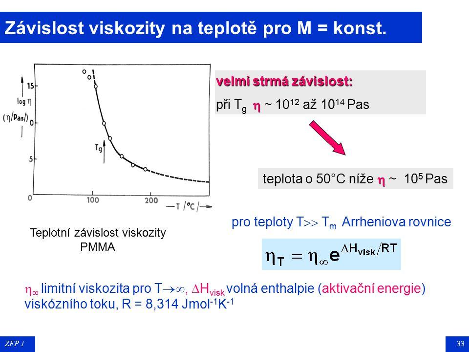 Závislost viskozity na teplotě pro M = konst.