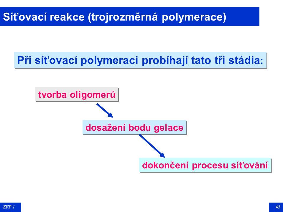 Síťovací reakce (trojrozměrná polymerace)