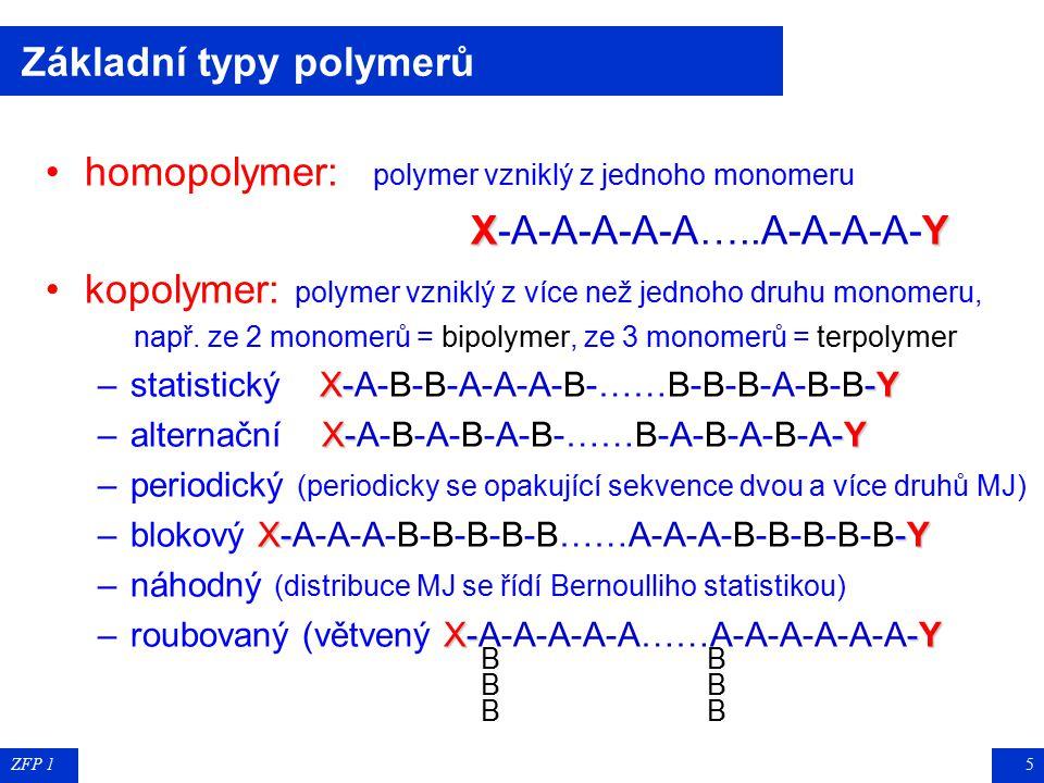 Základní typy polymerů