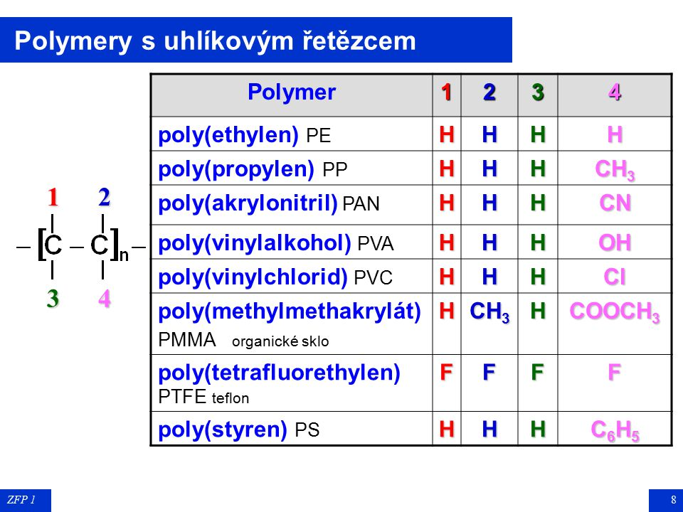 Polymery s uhlíkovým řetězcem