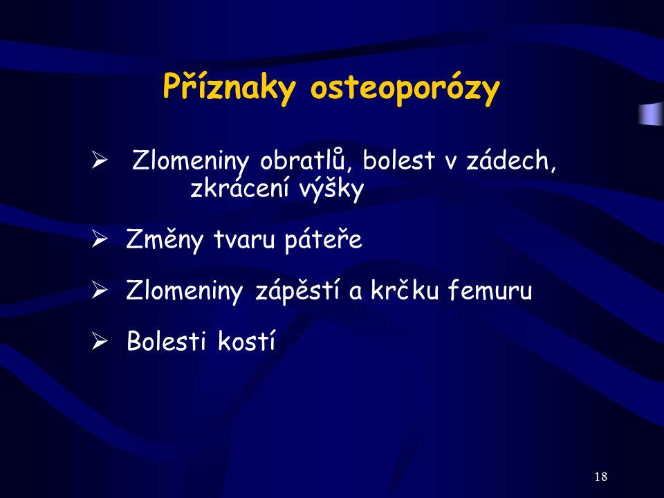 Příznaky osteoporózy Zlomeniny obratlů, bolest v zádech, zkrácení výšky. Změny tvaru páteře. Zlomeniny zápěstí a krčku femuru.