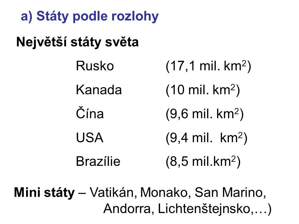 a) Státy podle rozlohy Největší státy světa. Rusko (17,1 mil. km2) Kanada (10 mil. km2) Čína (9,6 mil. km2)