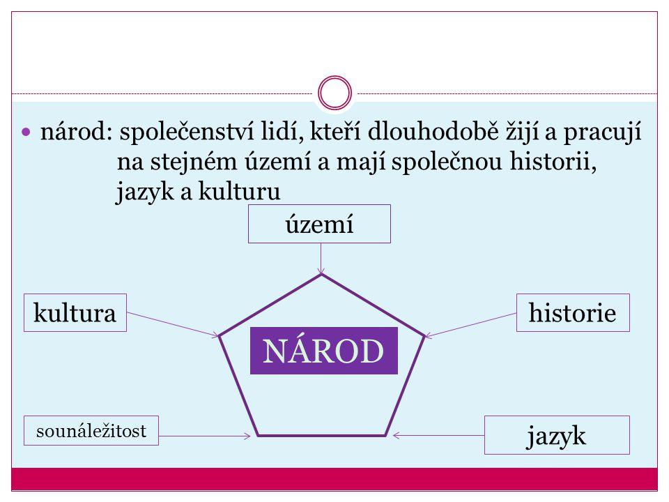 NÁROD území kultura historie jazyk