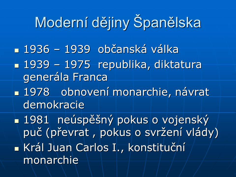 Moderní dějiny Španělska