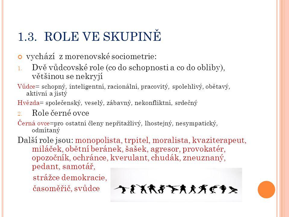 1.3. ROLE VE SKUPINĚ vychází z morenovské sociometrie: