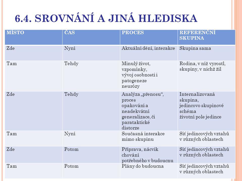 6.4. SROVNÁNÍ A JINÁ HLEDISKA