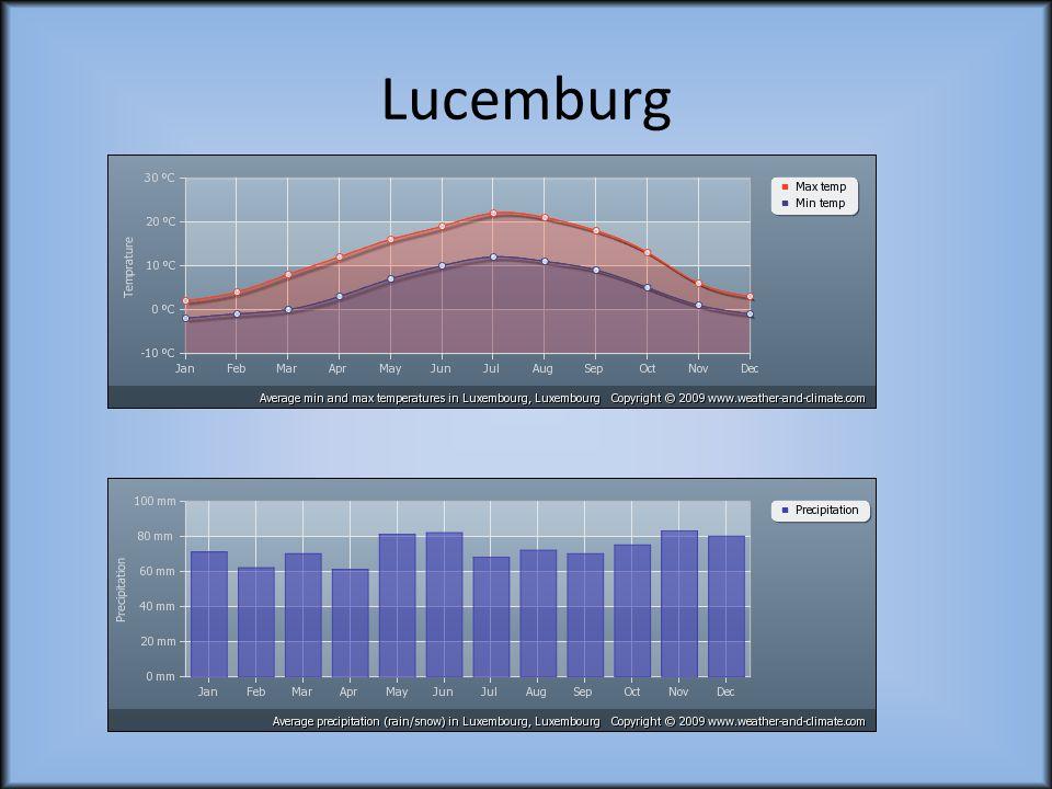 Lucemburg