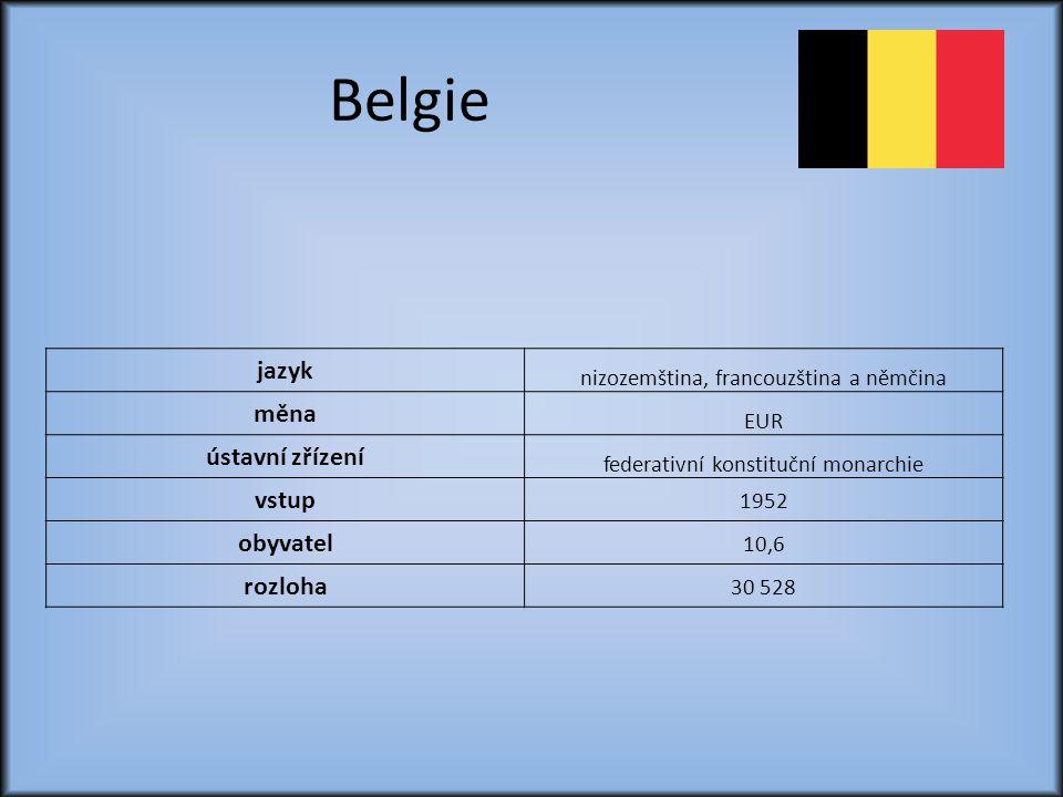 Belgie jazyk měna ústavní zřízení vstup obyvatel rozloha