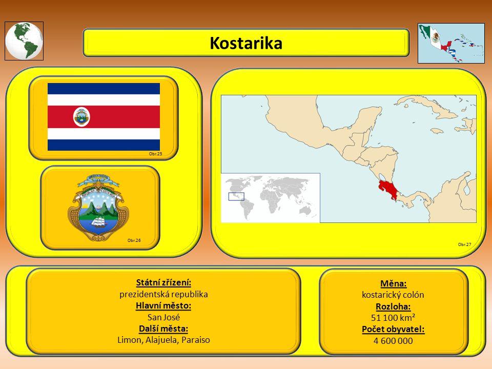 Kostarika Státní zřízení: Měna: prezidentská republika