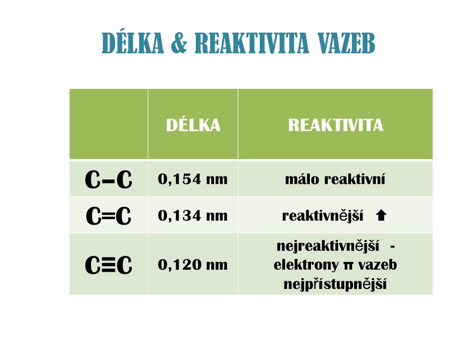 DÉLKA & REAKTIVITA VAZEB