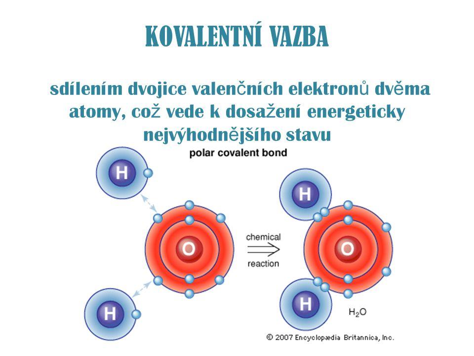 KOVALENTNÍ VAZBA sdílením dvojice valenčních elektronů dvěma atomy, což vede k dosažení energeticky nejvýhodnějšího stavu
