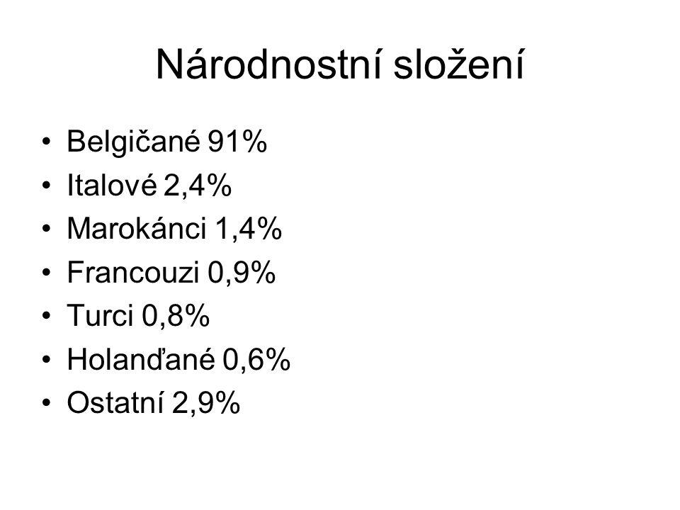 Národnostní složení Belgičané 91% Italové 2,4% Marokánci 1,4%