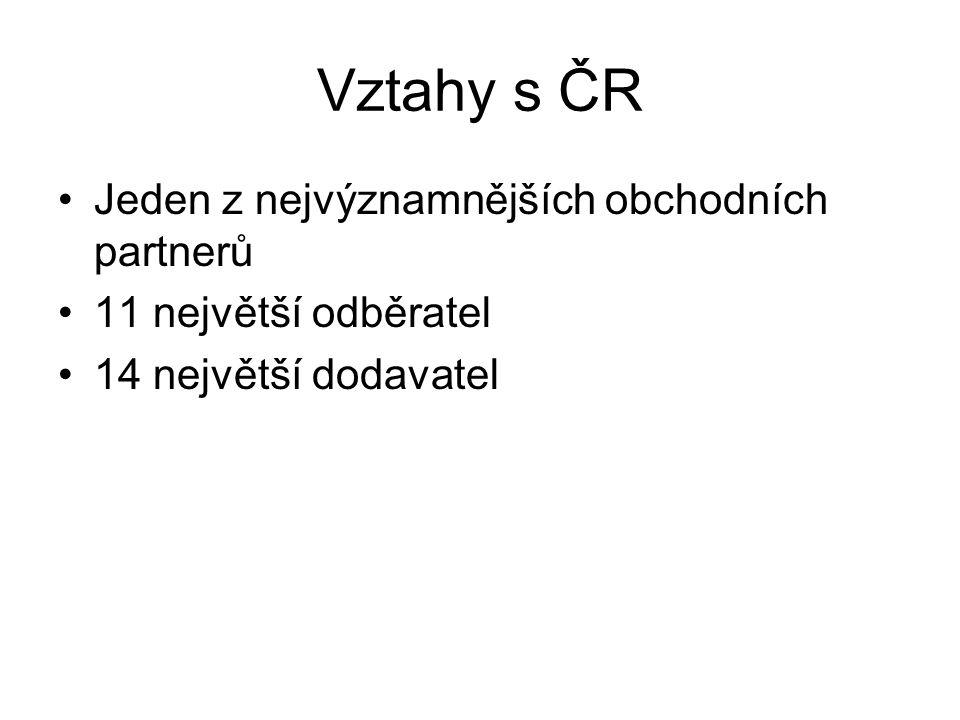 Vztahy s ČR Jeden z nejvýznamnějších obchodních partnerů