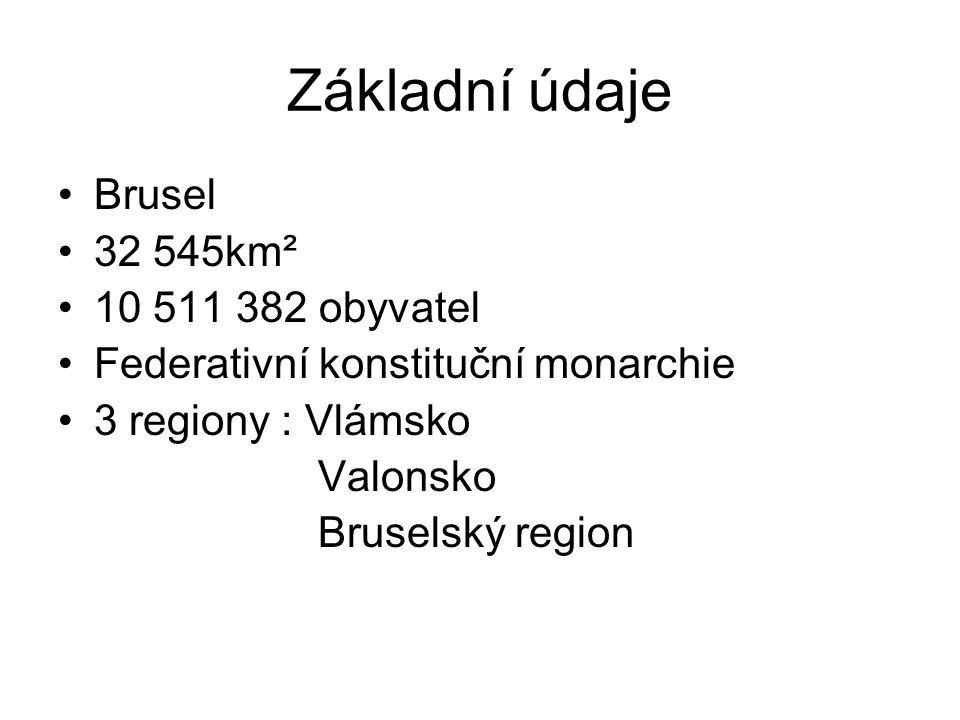 Základní údaje Brusel 32 545km² 10 511 382 obyvatel