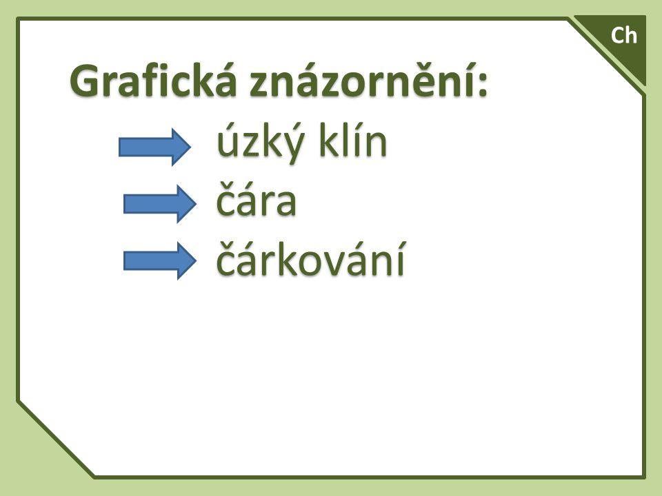 Ch Grafická znázornění: úzký klín čára čárkování