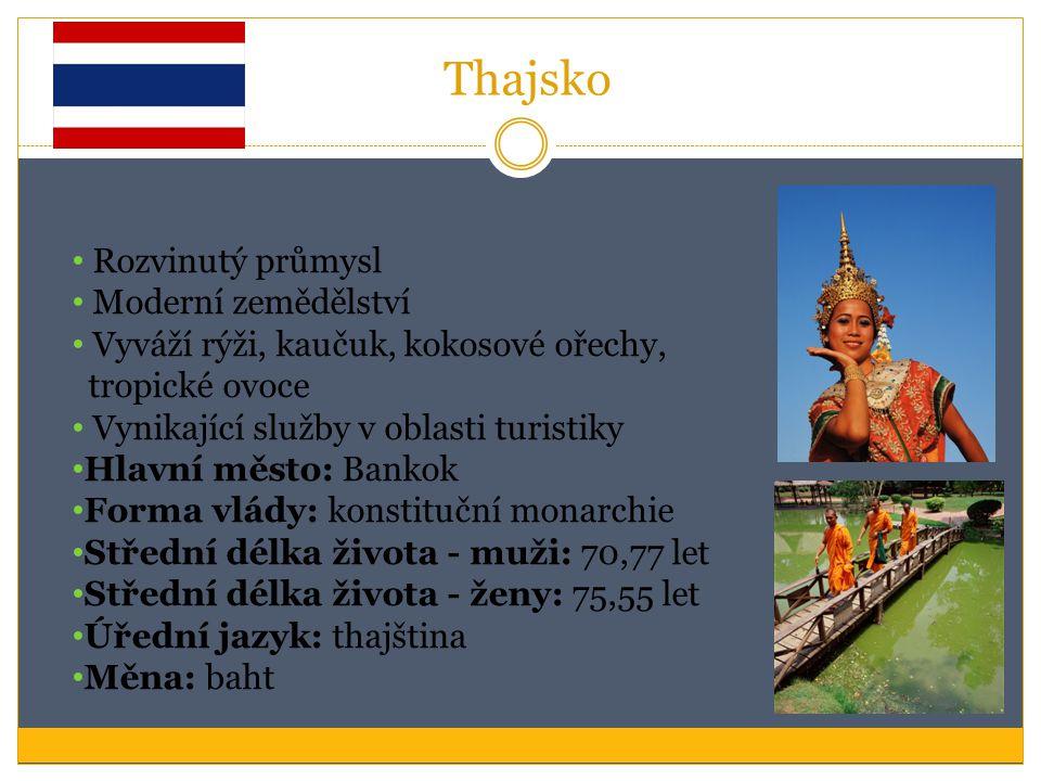 Thajsko Rozvinutý průmysl Moderní zemědělství