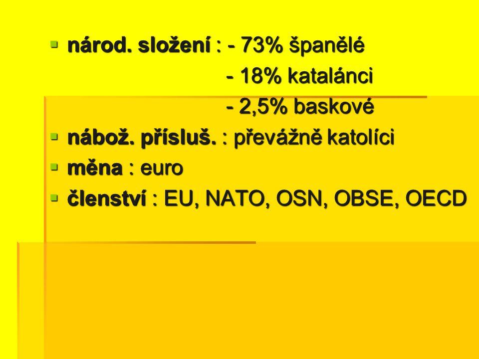 národ. složení : - 73% španělé