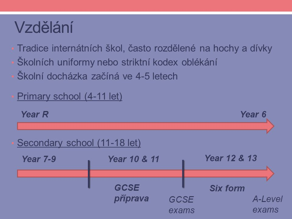 Vzdělání Tradice internátních škol, často rozdělené na hochy a dívky