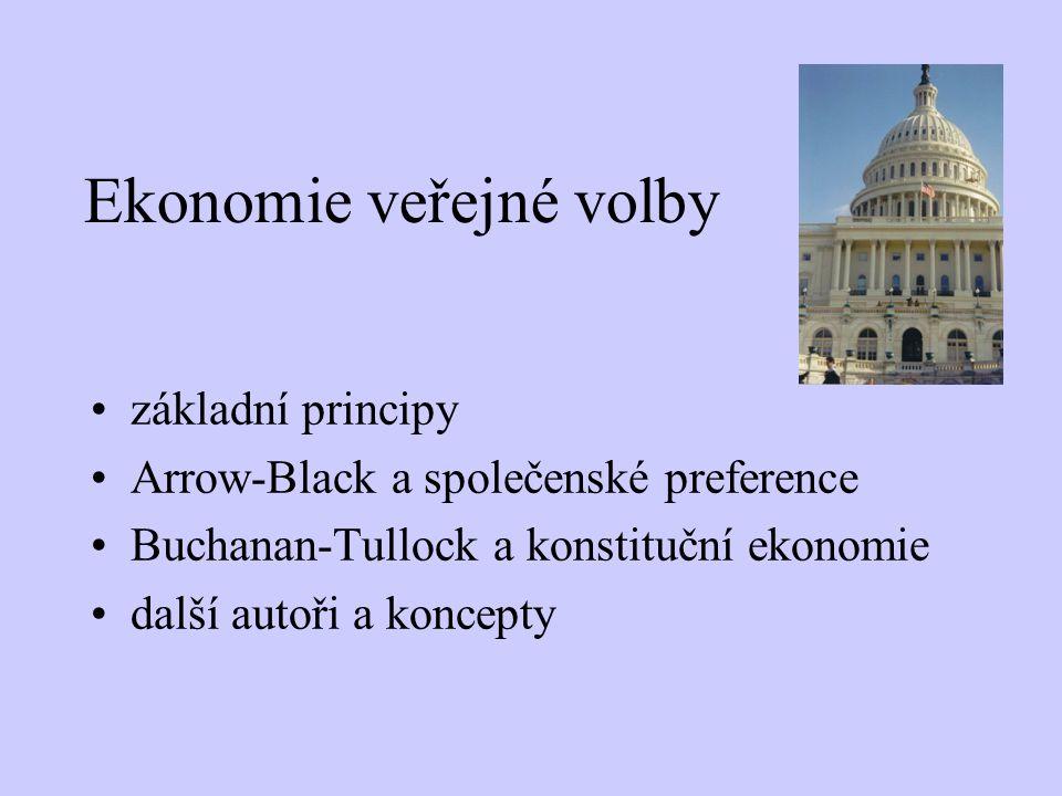 Ekonomie veřejné volby