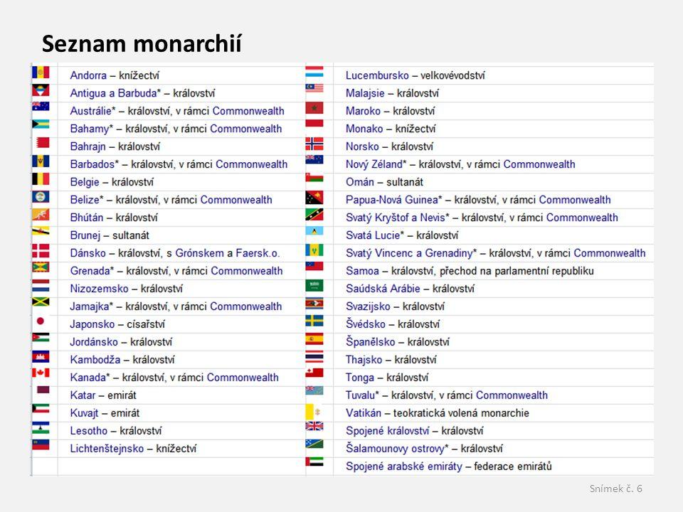 Seznam monarchií