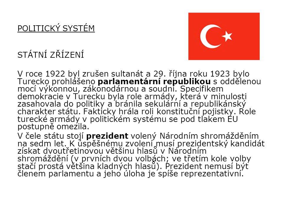 POLITICKÝ SYSTÉM STÁTNÍ ZŘÍZENÍ.