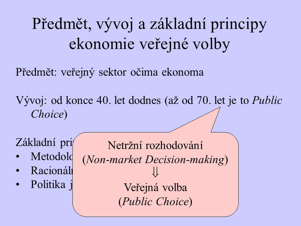 Předmět, vývoj a základní principy ekonomie veřejné volby