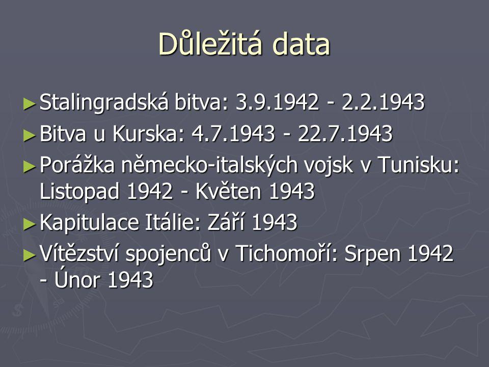 Důležitá data Stalingradská bitva: 3.9.1942 - 2.2.1943