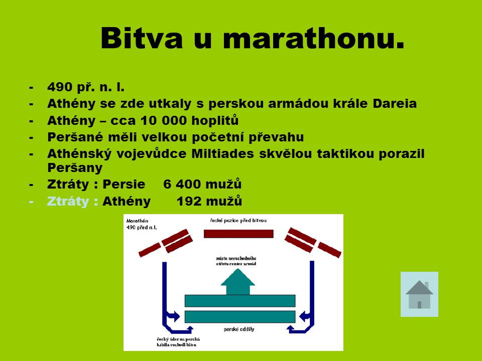 Bitva u marathonu. 490 př. n. l. Athény se zde utkaly s perskou armádou krále Dareia. Athény – cca 10 000 hoplitů.