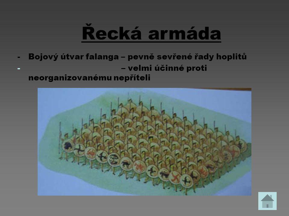 Řecká armáda Bojový útvar falanga – pevně sevřené řady hoplitů