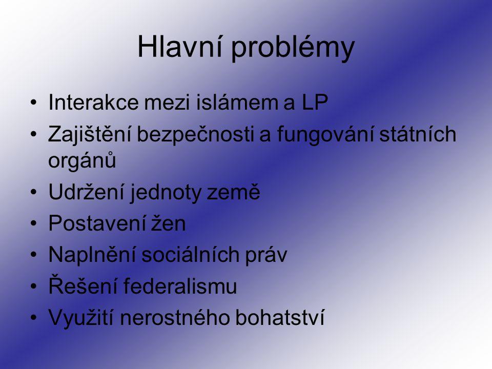 Hlavní problémy Interakce mezi islámem a LP