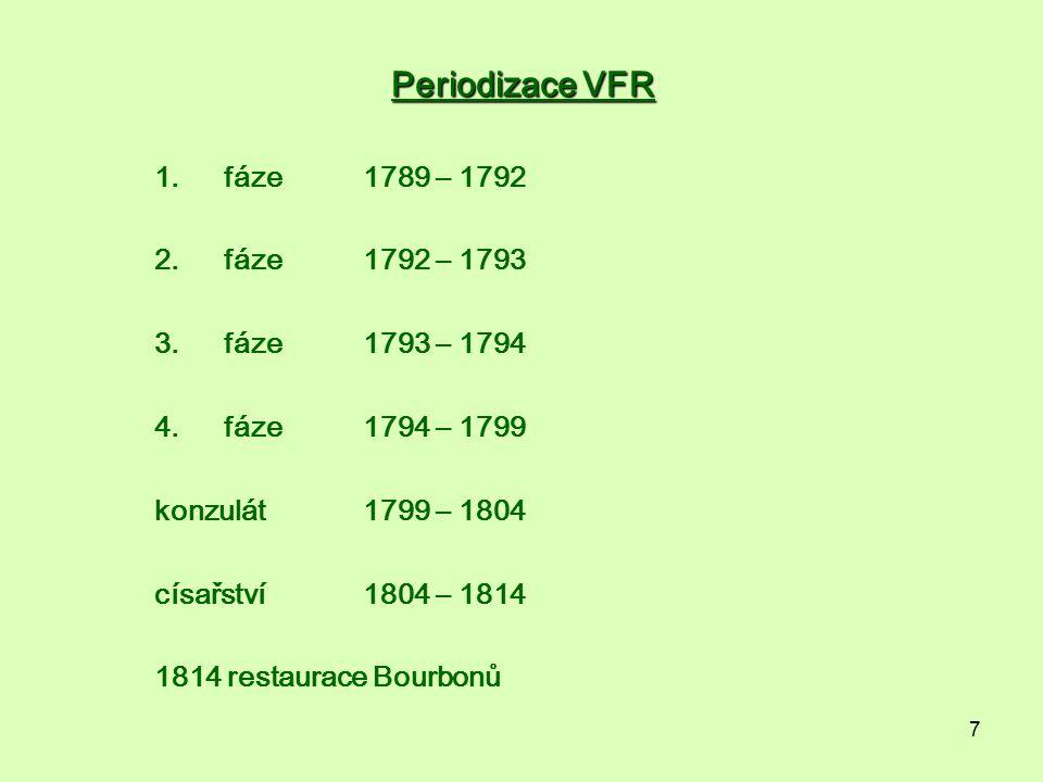 Periodizace VFR fáze 1789 – 1792 fáze 1792 – 1793 fáze 1793 – 1794