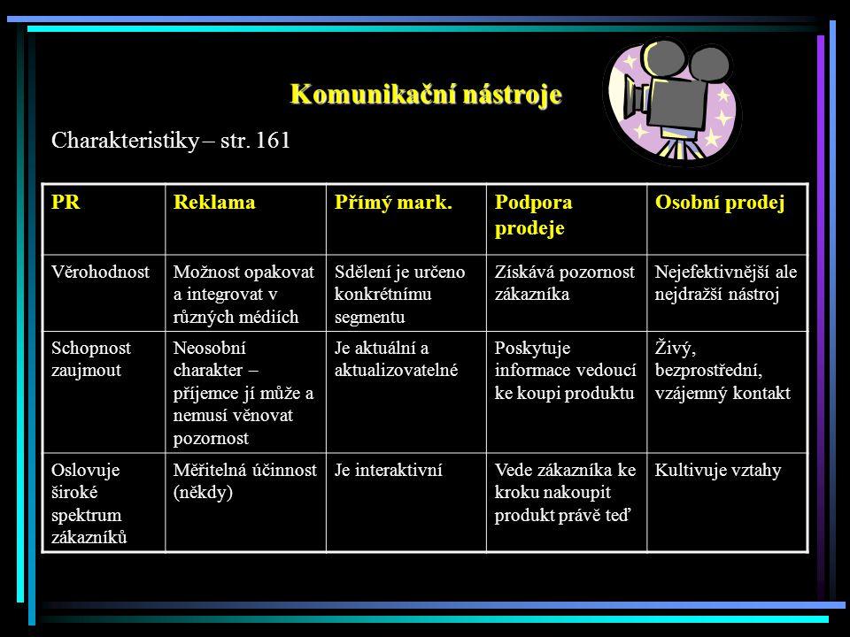Komunikační nástroje Charakteristiky – str. 161 PR Reklama Přímý mark.